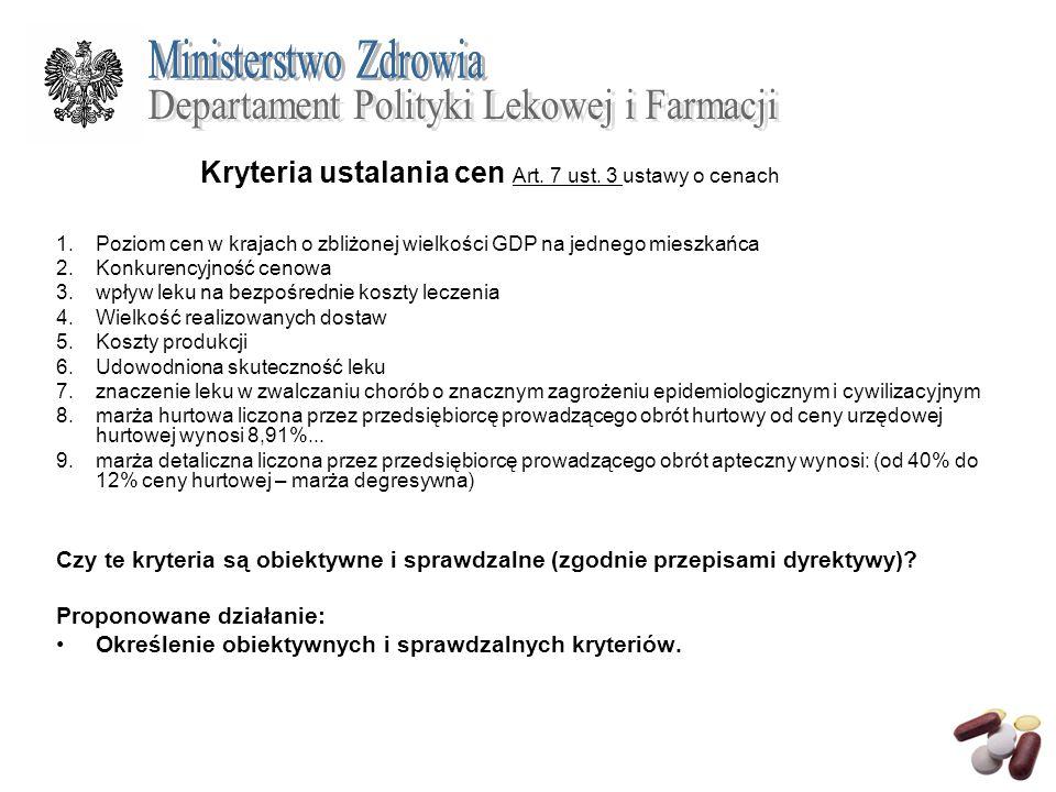 Kryteria ustalania cen Art. 7 ust. 3 ustawy o cenach 1.Poziom cen w krajach o zbliżonej wielkości GDP na jednego mieszkańca 2.Konkurencyjność cenowa 3