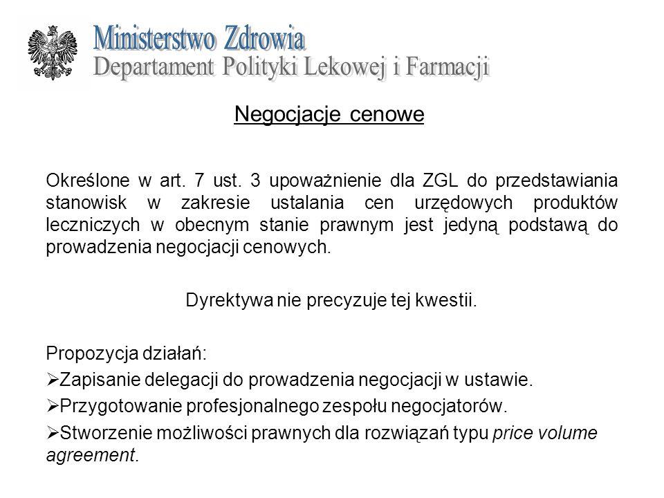 Negocjacje cenowe Określone w art. 7 ust. 3 upoważnienie dla ZGL do przedstawiania stanowisk w zakresie ustalania cen urzędowych produktów leczniczych