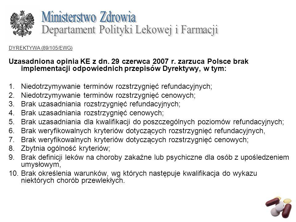 Część II DYREKTYWA (89/105/EWG) Uzasadniona opinia cd: 11.Brak zapewnienia procedury odwoławczej w stosunku do rozstrzygnięcia; 12.Brak obowiązku informowania wnioskodawcy o przysługujących środkach odwoławczych; 13.Działania protekcyjne w stosunku do polskich producentów leków generycznych; 14.Działania ograniczające umieszczanie na liście leków innowacyjnych Brak obiektywnych i możliwych do sprawdzenia kryteriów rozstrzygnięć stanowi również naruszenia Art.