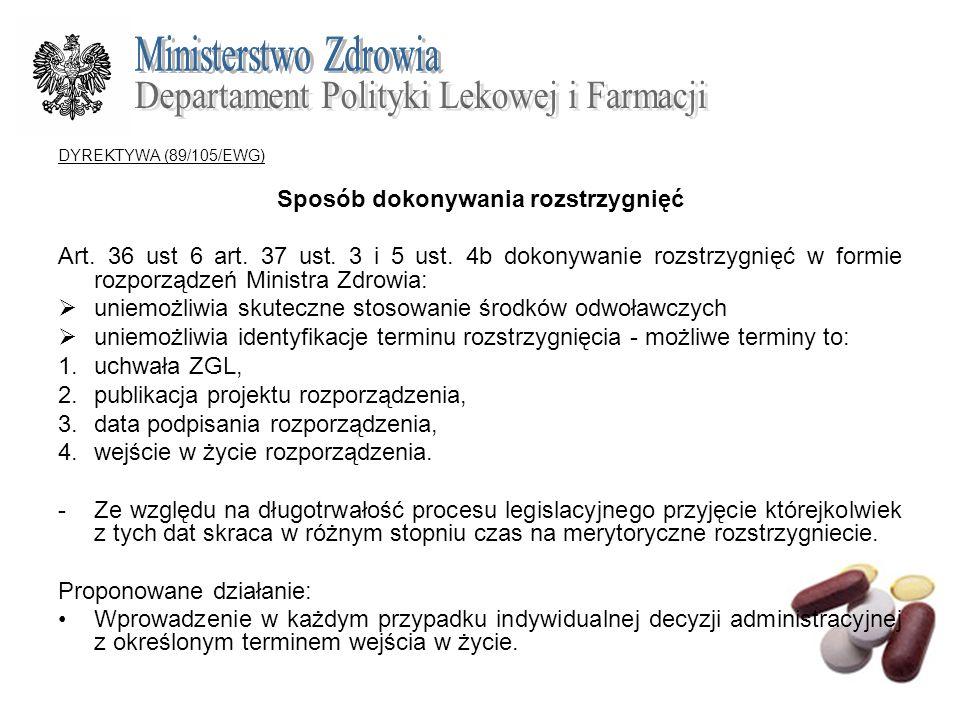 DYREKTYWA (89/105/EWG) Sposób dokonywania rozstrzygnięć Art. 36 ust 6 art. 37 ust. 3 i 5 ust. 4b dokonywanie rozstrzygnięć w formie rozporządzeń Minis