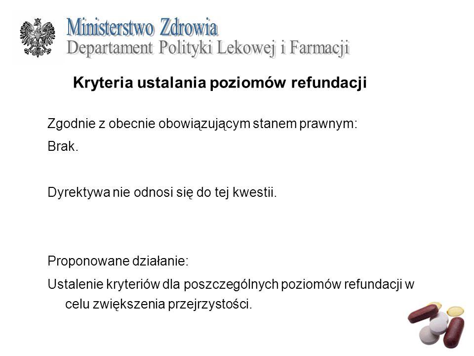 Kryteria ustalania cen Art.5 ust.