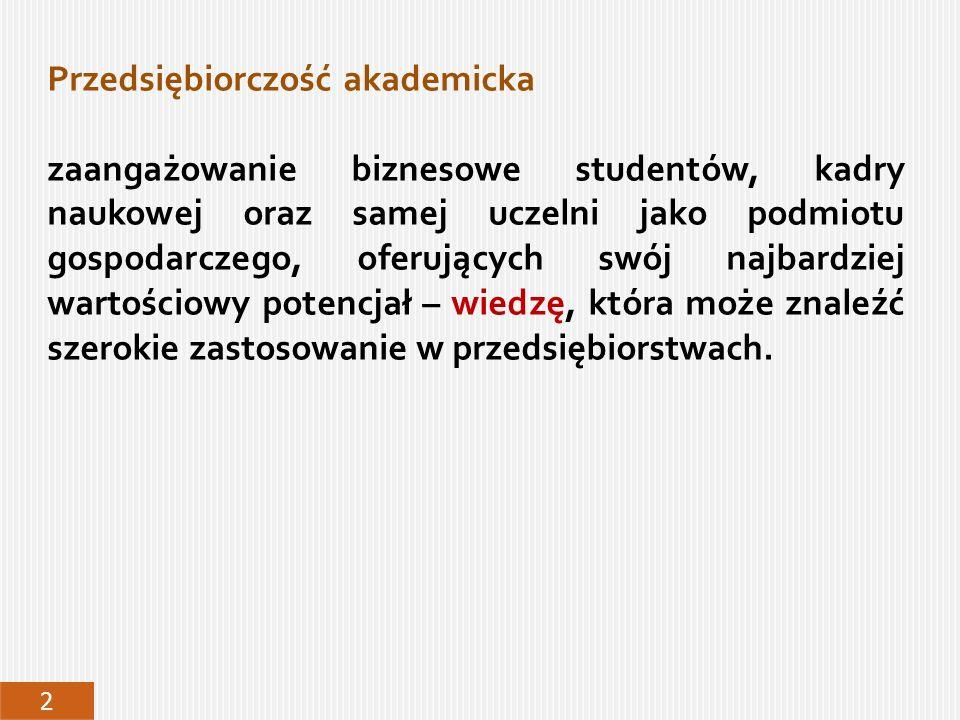 W transferze wiedzy akademickiej do gospodarki uczestniczą: firmy zakładane przez studentów, kadrę naukową i doktorantów w pobliżu uczelni lub na jej terenie, absolwenci, wyposażeni m.in.