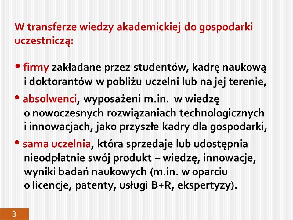 Za efektywny rozwój przedsiębiorczości akademickiej w Akademii Techniczno-Humanistycznej w Bielsku-Białej odpowiada Centrum Innowacji i Transferu Technologii.