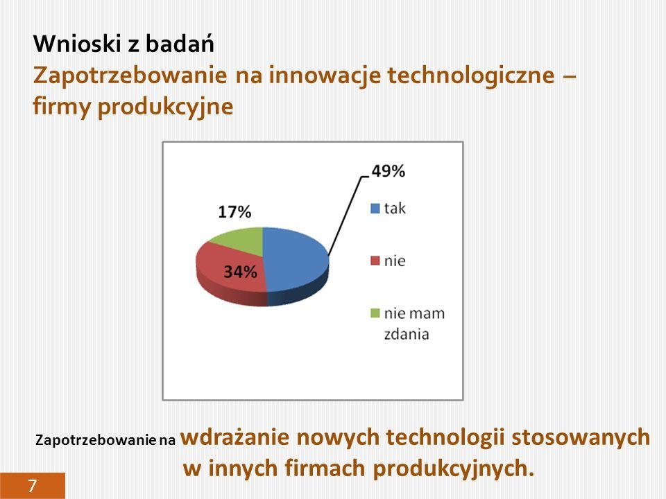 Wnioski z badań Zapotrzebowanie na innowacje technologiczne – firmy produkcyjne 8 Zapotrzebowanie na wdrażanie innowacji, nie stosowanych w kraju ani na świecie