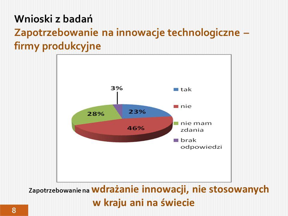 Zainteresowanie firm współpracą z ATH - pełne dane dla firm usługowych: 19
