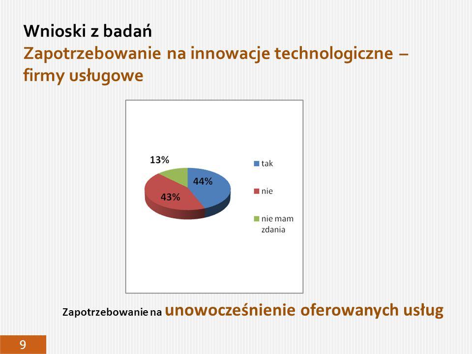 Wnioski z badań Zapotrzebowanie na innowacje technologiczne – firmy usługowe 9 Zapotrzebowanie na unowocześnienie oferowanych usług