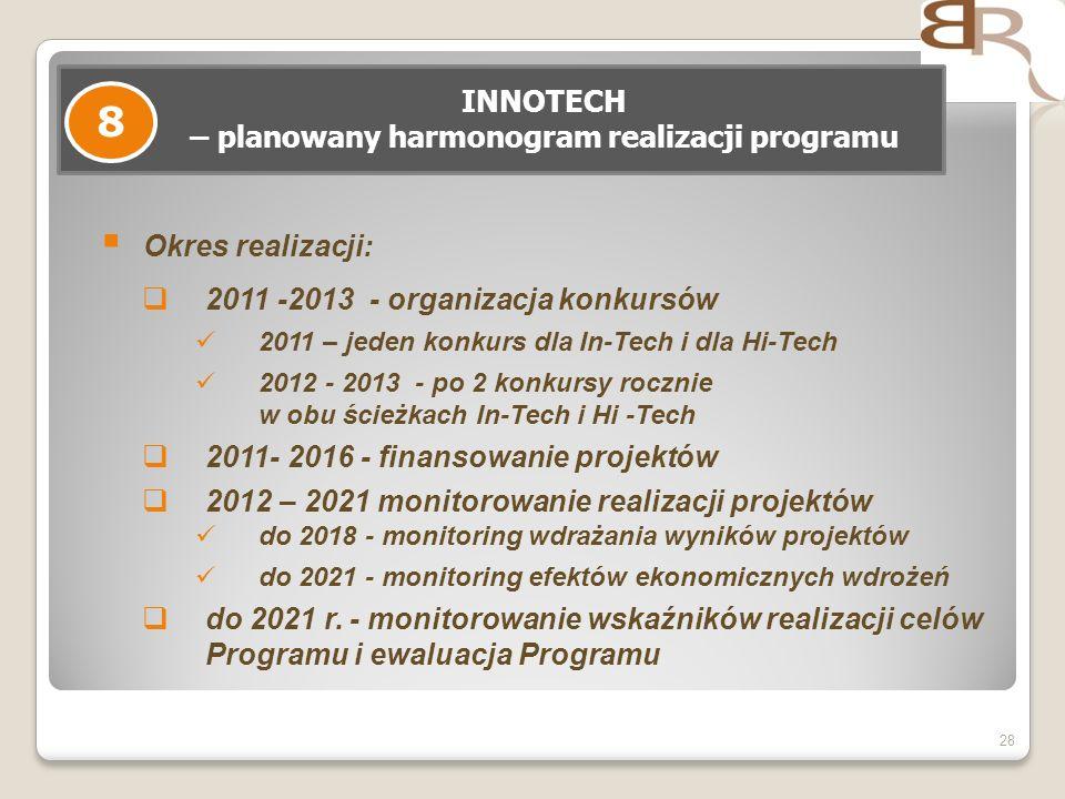 28 INNOTECH – planowany harmonogram realizacji programu 8 Okres realizacji: 2011 -2013 - organizacja konkursów 2011 – jeden konkurs dla In-Tech i dla