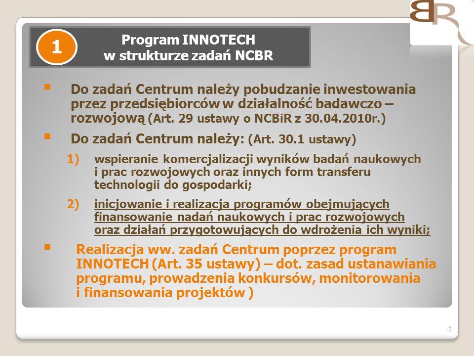3 Program INNOTECH w strukturze zadań NCBR 1 Do zadań Centrum należy pobudzanie inwestowania przez przedsiębiorców w działalność badawczo – rozwojową (Art.