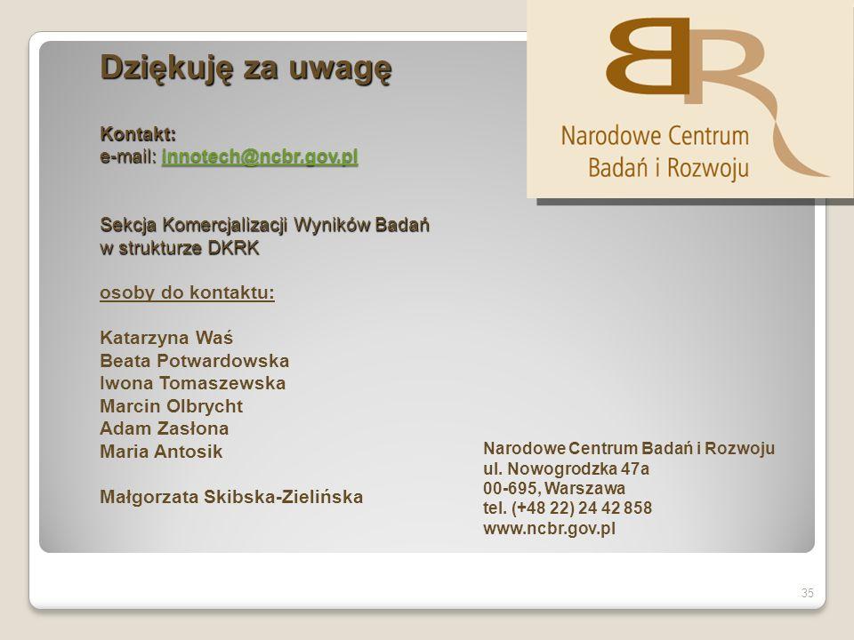 35 Dziękuję za uwagę Kontakt: e-mail: innotech@ncbr.gov.pl Sekcja Komercjalizacji Wyników Badań w strukturze DKRK Dziękuję za uwagę Kontakt: e-mail: i
