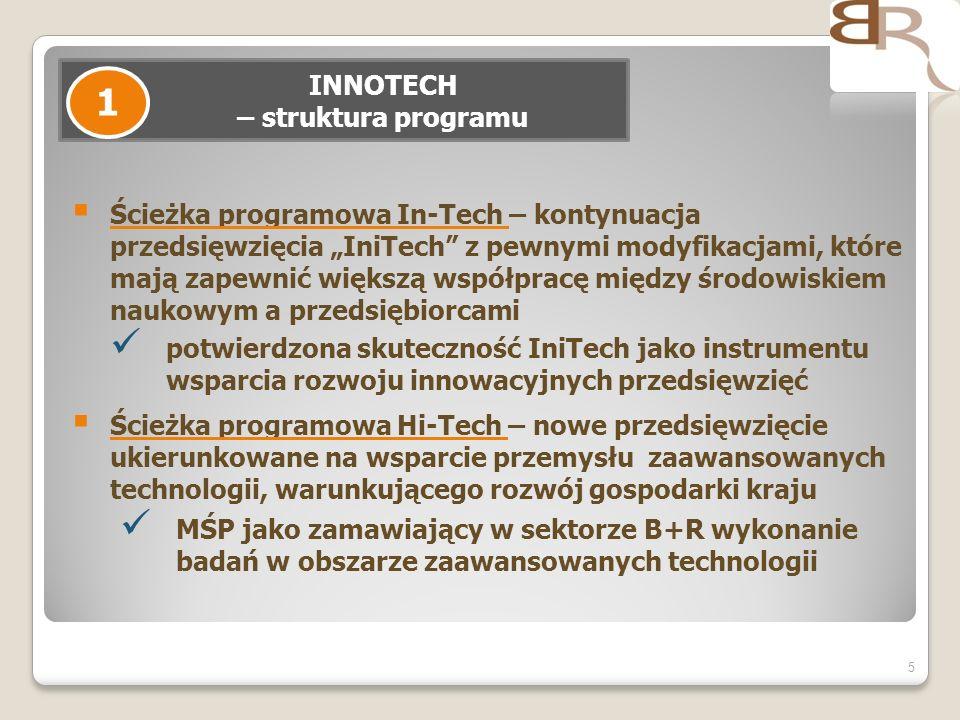 5 INNOTECH – struktura programu 1 Ścieżka programowa In-Tech – kontynuacja przedsięwzięcia IniTech z pewnymi modyfikacjami, które mają zapewnić większą współpracę między środowiskiem naukowym a przedsiębiorcami potwierdzona skuteczność IniTech jako instrumentu wsparcia rozwoju innowacyjnych przedsięwzięć Ścieżka programowa Hi-Tech – nowe przedsięwzięcie ukierunkowane na wsparcie przemysłu zaawansowanych technologii, warunkującego rozwój gospodarki kraju MŚP jako zamawiający w sektorze B+R wykonanie badań w obszarze zaawansowanych technologii