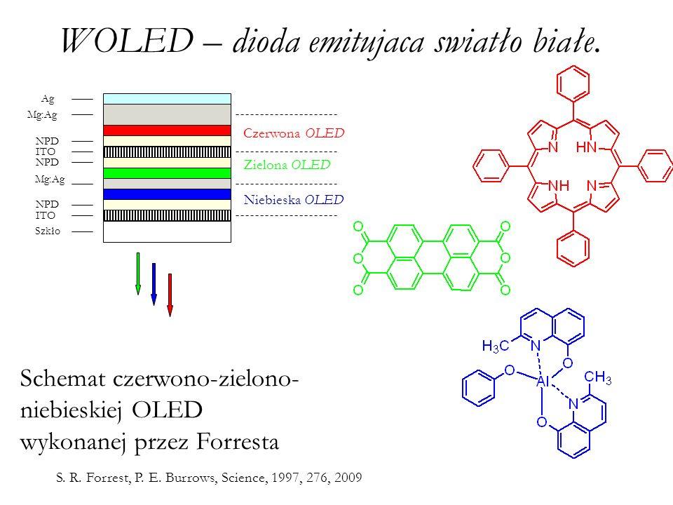 Schemat czerwono-zielono- niebieskiej OLED wykonanej przez Forresta WOLED – dioda emitujaca swiatło białe.