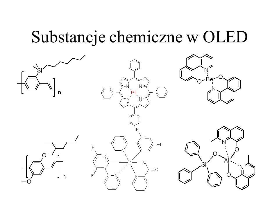 Substancje chemiczne w OLED
