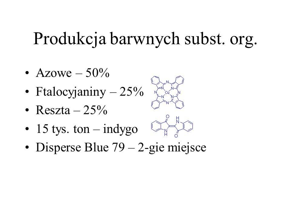 Podział subst. barwnych Substancje Barwne Barwniki (DYES) Rozpuszczalne Pigmenty Nierozpuszczalne