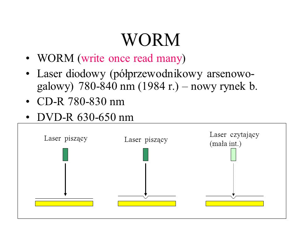 WORM WORM (write once read many) Laser diodowy (półprzewodnikowy arsenowo- galowy) 780-840 nm (1984 r.) – nowy rynek b. CD-R 780-830 nm DVD-R 630-650