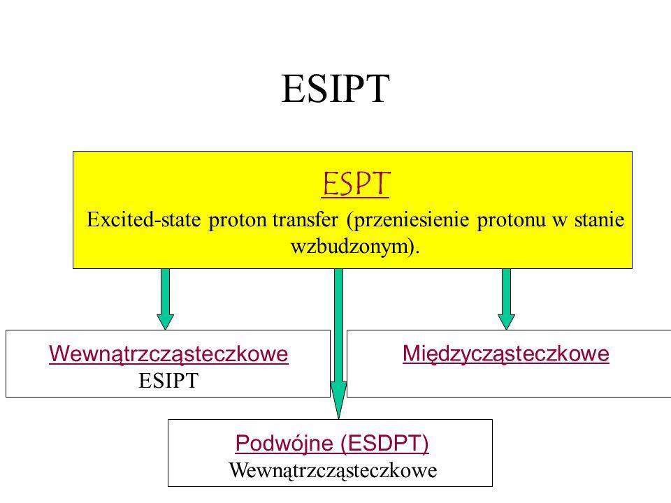 ESIPT ESPT Excited-state proton transfer (przeniesienie protonu w stanie wzbudzonym). Podwójne (ESDPT) Wewnątrzcząsteczkowe ESIPT Międzycząsteczkowe