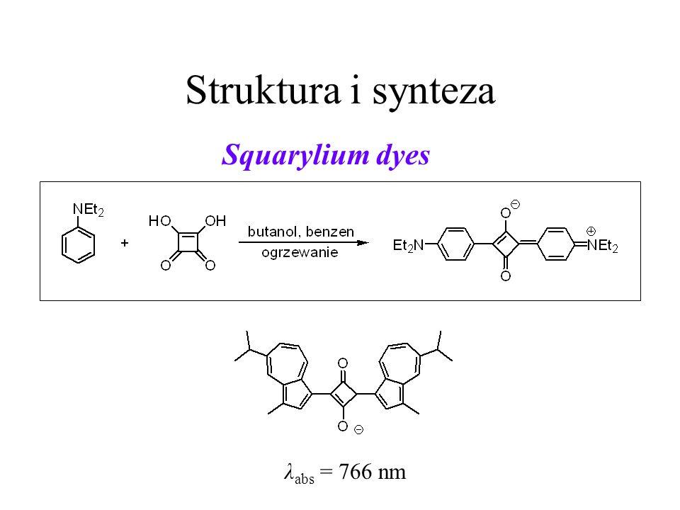 Dyski BLU-Ray Laser 405 nm (fioletowo-niebieskie światło) Blue laser diodes - Shuji Nakamura (Nichia Chemical Industries) GaN półprzewodnikowy Blu-ray Disc Association