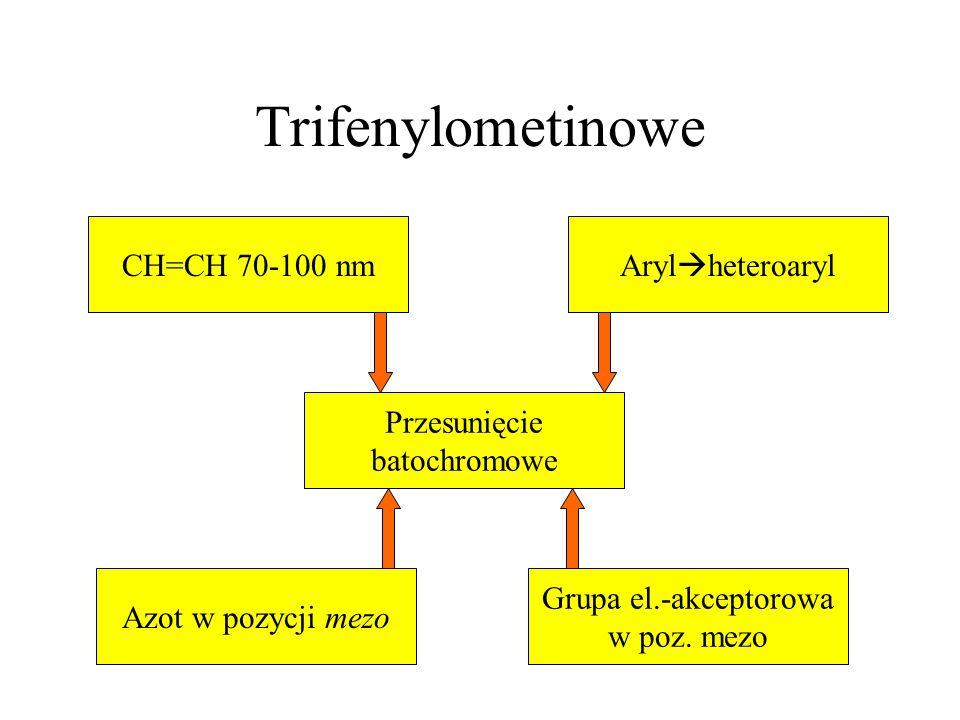 Trifenylometinowe Przesunięcie batochromowe Azot w pozycji mezo Grupa el.-akceptorowa w poz. mezo CH=CH 70-100 nm Aryl heteroaryl