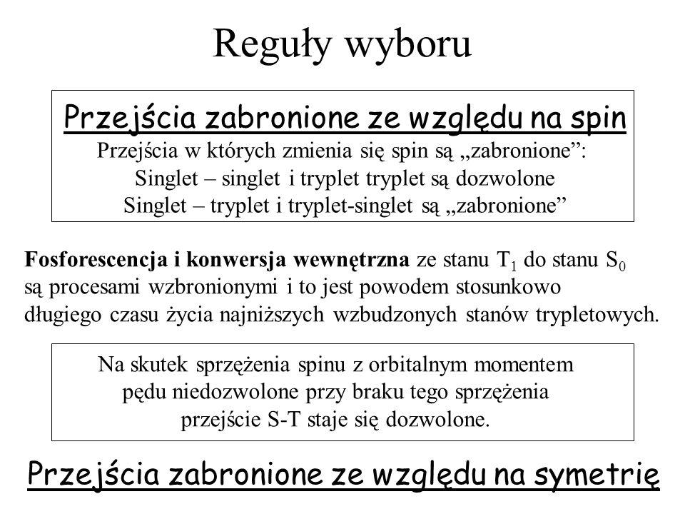 Reguły wyboru Przejścia zabronione ze względu na spin Przejścia w których zmienia się spin są zabronione: Singlet – singlet i tryplet tryplet są dozwo