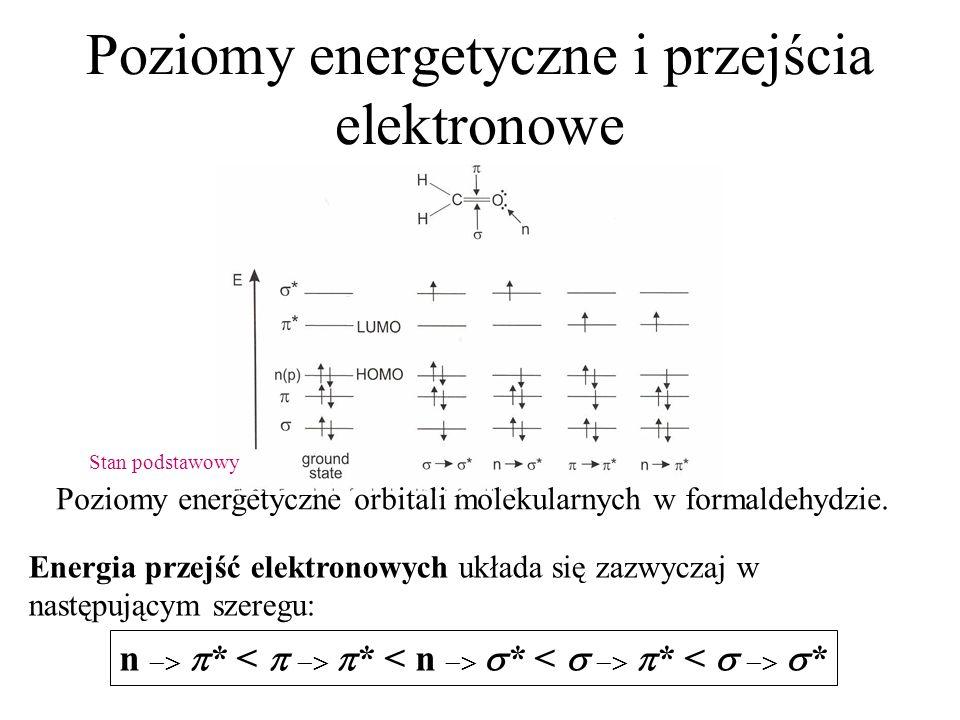 Poziomy energetyczne i przejścia elektronowe n * < * < n * < * < * Energia przejść elektronowych układa się zazwyczaj w następującym szeregu: Poziomy