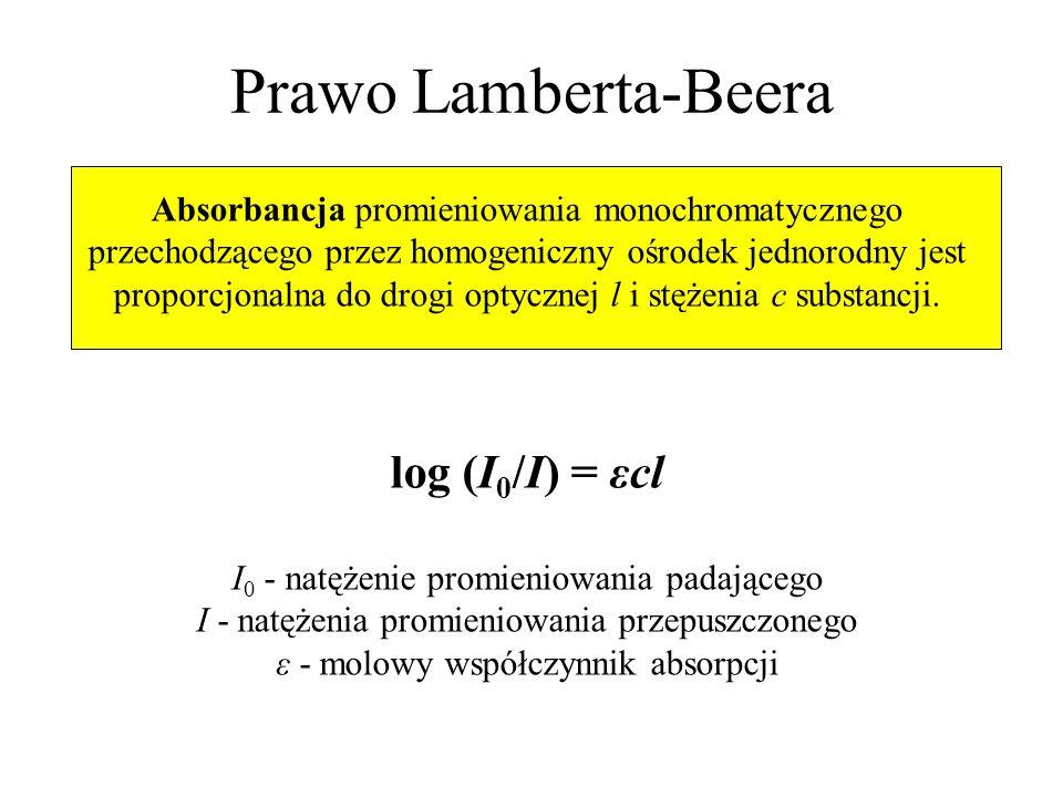 Prawo Lamberta-Beera Absorbancja promieniowania monochromatycznego przechodzącego przez homogeniczny ośrodek jednorodny jest proporcjonalna do drogi o