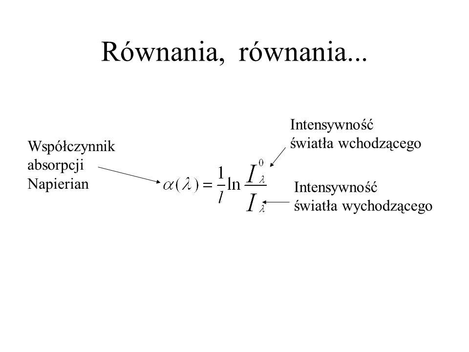 Równania, równania... Współczynnik absorpcji Napierian Intensywność światła wchodzącego Intensywność światła wychodzącego