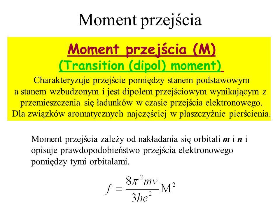 Moment przejścia Moment przejścia (M) (Transition (dipol) moment) Charakteryzuje przejście pomiędzy stanem podstawowym a stanem wzbudzonym i jest dipo