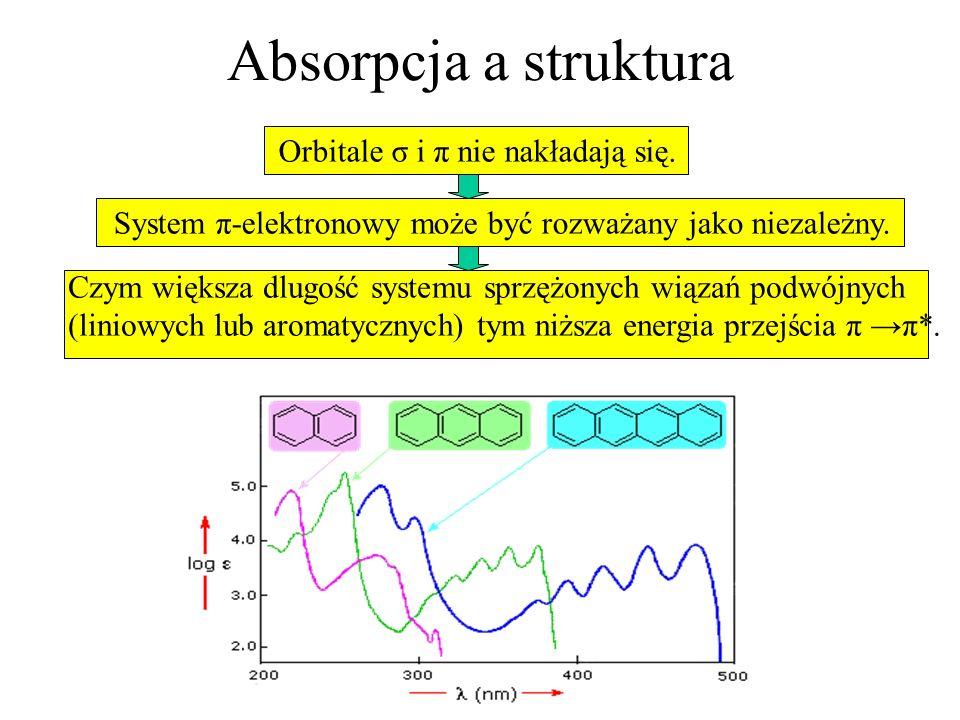 Absorpcja a struktura Orbitale σ i π nie nakładają się. System π-elektronowy może być rozważany jako niezależny. Czym większa dlugość systemu sprzężon