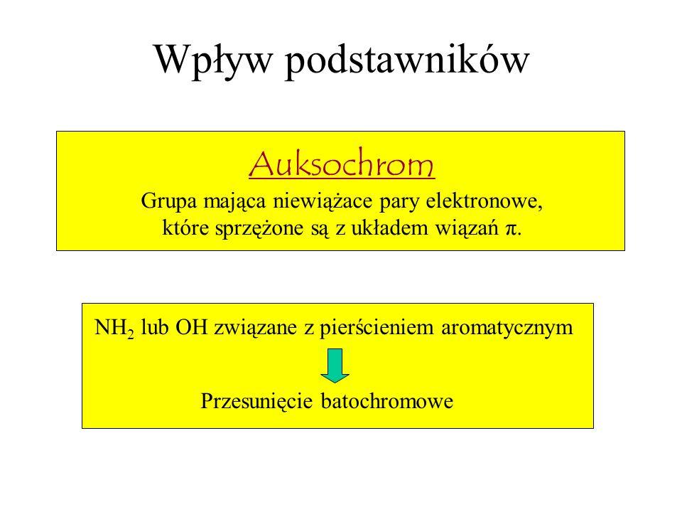 Wpływ podstawników NH 2 lub OH związane z pierścieniem aromatycznym Przesunięcie batochromowe Auksochrom Grupa mająca niewiążace pary elektronowe, któ
