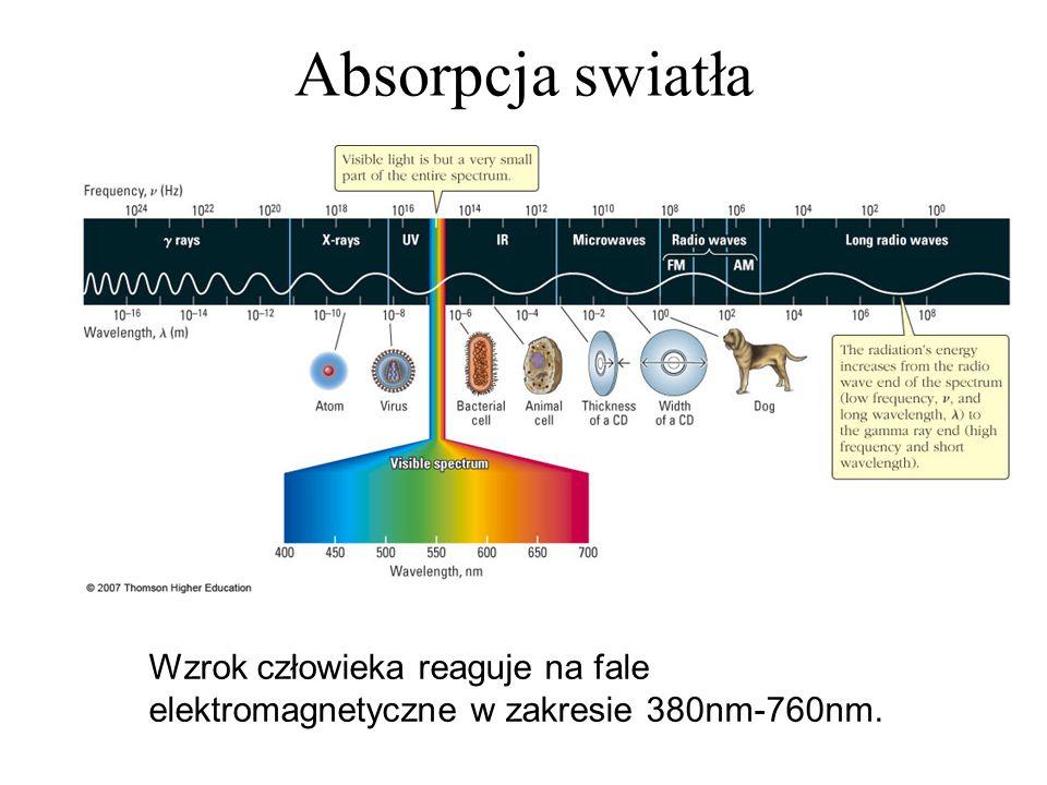 Szerokość pasm Czas przejścia pomiędzy stanami elektronowymi to ok.1 femtosekunda (10 -15 s) Czas życia w stanie wzbudzonym zależy od tego jak cząsteczka pozbywa się energii Ze względu na regułę nieoznaczoności, czym szybciej zmienia się energia tym mniej dokładnie możemy ją określić, dlatego stany wzbudzone o długim czasie życia odpowiadają za wąskie pasma absorpcyjne a stany wzbudzone o krótkim czasie życia odpowiadają za szerokie pasma