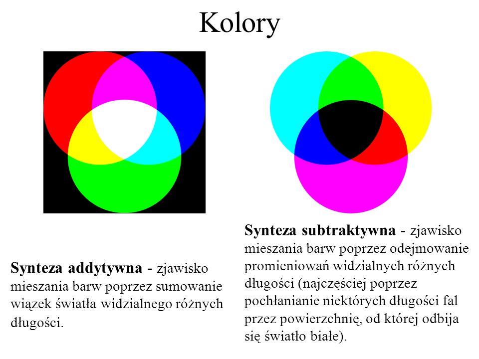Kolory Synteza addytywna - zjawisko mieszania barw poprzez sumowanie wiązek światła widzialnego różnych długości. Synteza subtraktywna - zjawisko mies
