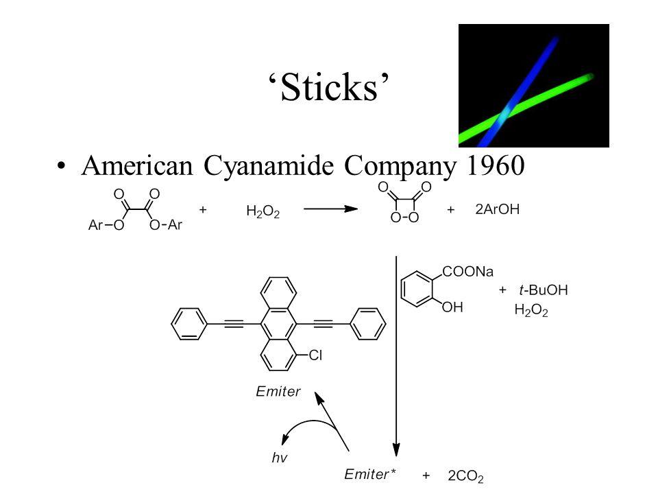 Sticks American Cyanamide Company 1960