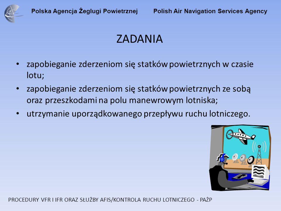 Polska Agencja Żeglugi Powietrznej Polish Air Navigation Services Agency ZADANIA zapobieganie zderzeniom się statków powietrznych w czasie lotu; zapobieganie zderzeniom się statków powietrznych ze sobą oraz przeszkodami na polu manewrowym lotniska; utrzymanie uporządkowanego przepływu ruchu lotniczego.