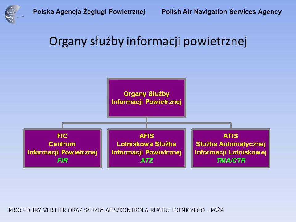 Polska Agencja Żeglugi Powietrznej Polish Air Navigation Services Agency Organy służby informacji powietrznej PROCEDURY VFR I IFR ORAZ SŁUŻBY AFIS/KONTROLA RUCHU LOTNICZEGO - PAŻP