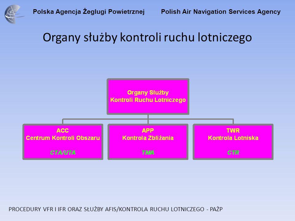 Polska Agencja Żeglugi Powietrznej Polish Air Navigation Services Agency Organy służby kontroli ruchu lotniczego PROCEDURY VFR I IFR ORAZ SŁUŻBY AFIS/KONTROLA RUCHU LOTNICZEGO - PAŻP