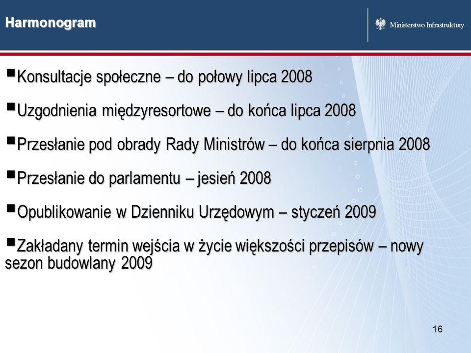 16 Harmonogram Konsultacje społeczne – do połowy lipca 2008 Konsultacje społeczne – do połowy lipca 2008 Uzgodnienia międzyresortowe – do końca lipca