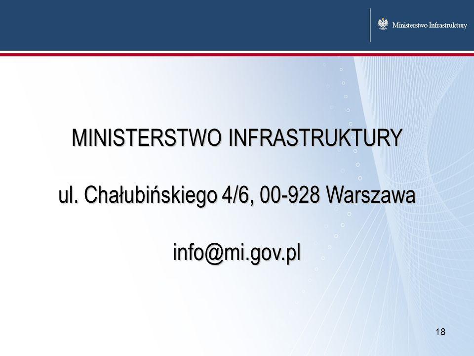 18 MINISTERSTWO INFRASTRUKTURY ul. Chałubińskiego 4/6, 00-928 Warszawa info@mi.gov.pl