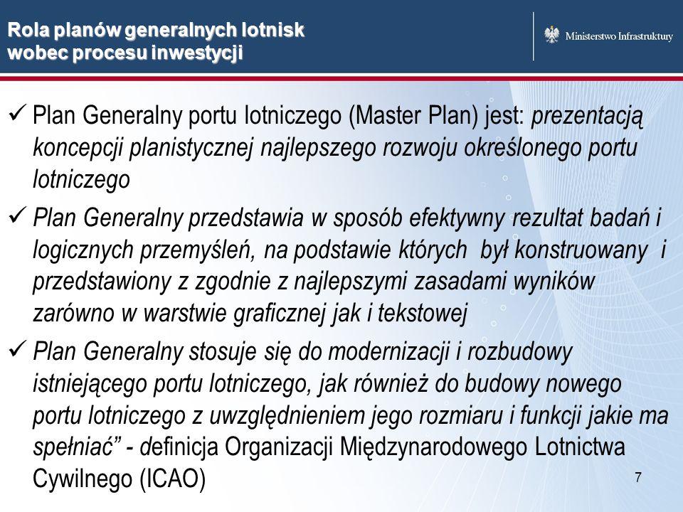 8 Plan Generalny w projekcie ustawy o zmianie ustawy – Prawo lotnicze, który został przyjęty przez Radę Ministrów w dniu 12 maja 2008 roku Plan rozwoju lotniska na okres 20 lat ze strefą ochronną Plan opiniowany przez Prezesa ULC; uzgadniany przez min ds.