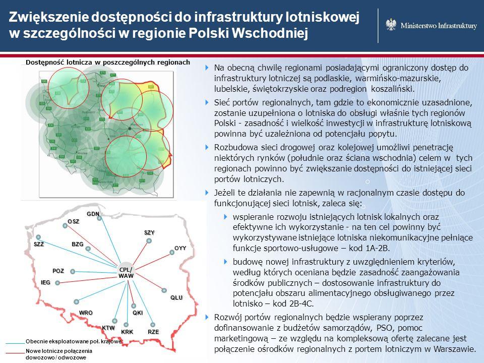 Zwiększenie dostępności do infrastruktury lotniskowej w szczególności w regionie Polski Wschodniej Dostępność lotnicza w poszczególnych regionach CPL/
