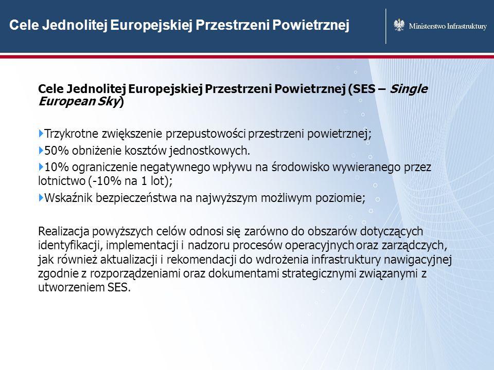 Cele Jednolitej Europejskiej Przestrzeni Powietrznej Cele Jednolitej Europejskiej Przestrzeni Powietrznej (SES – Single European Sky) Trzykrotne zwięk