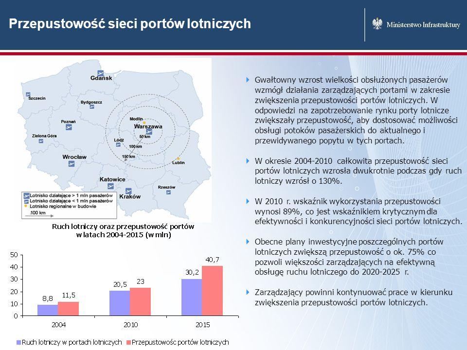 Przepustowość sieci portów lotniczych Gwałtowny wzrost wielkości obsłużonych pasażerów wzmógł działania zarządzających portami w zakresie zwiększenia