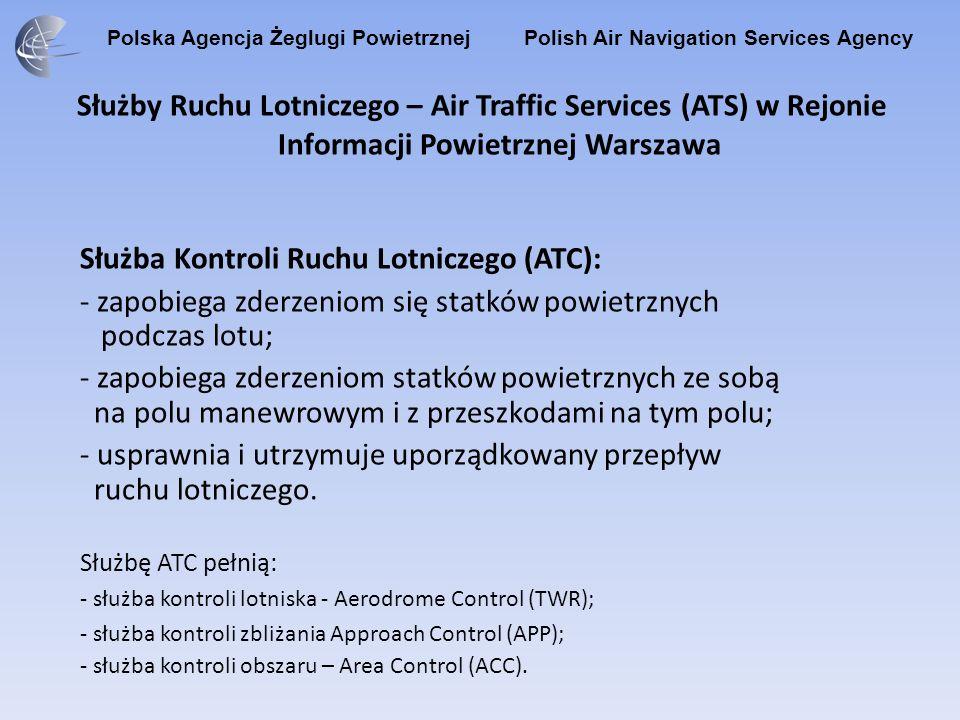 Polska Agencja Żeglugi Powietrznej Polish Air Navigation Services Agency Służby Ruchu Lotniczego – Air Traffic Services (ATS) w Rejonie Informacji Pow