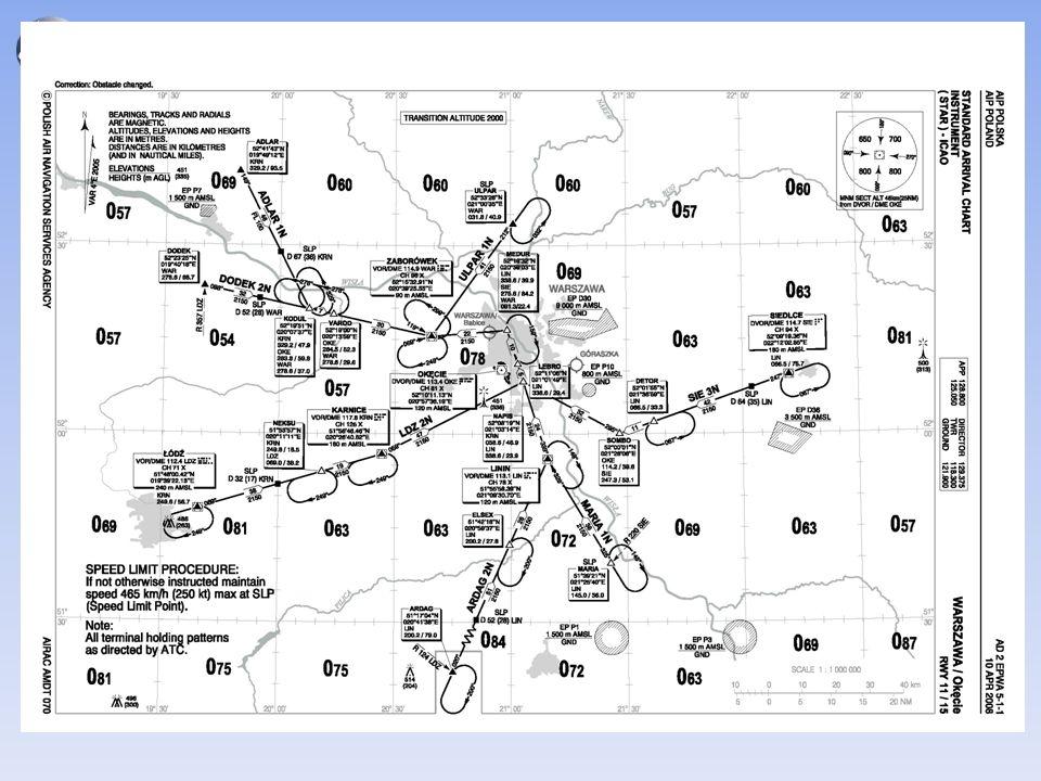 Organy służby informacji powietrznej PROCEDURY VFR I IFR ORAZ SŁUŻBY AFIS/KONTROLA RUCHU LOTNICZEGO - PAŻP