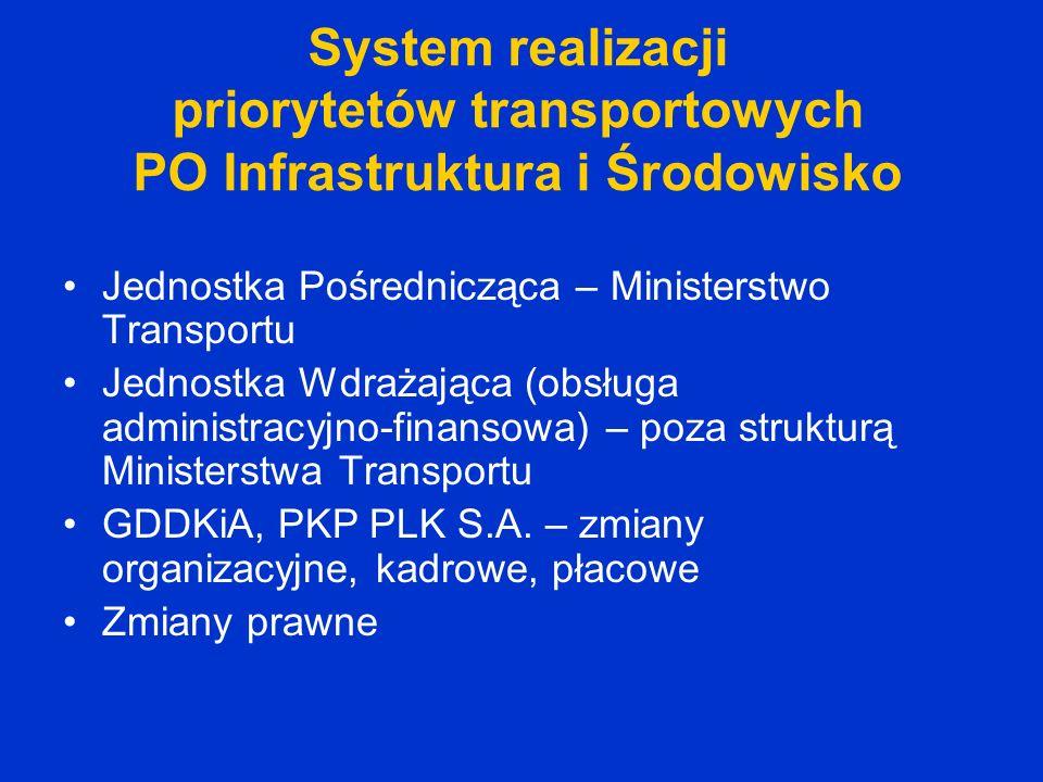 System realizacji priorytetów transportowych PO Infrastruktura i Środowisko Jednostka Pośrednicząca – Ministerstwo Transportu Jednostka Wdrażająca (ob