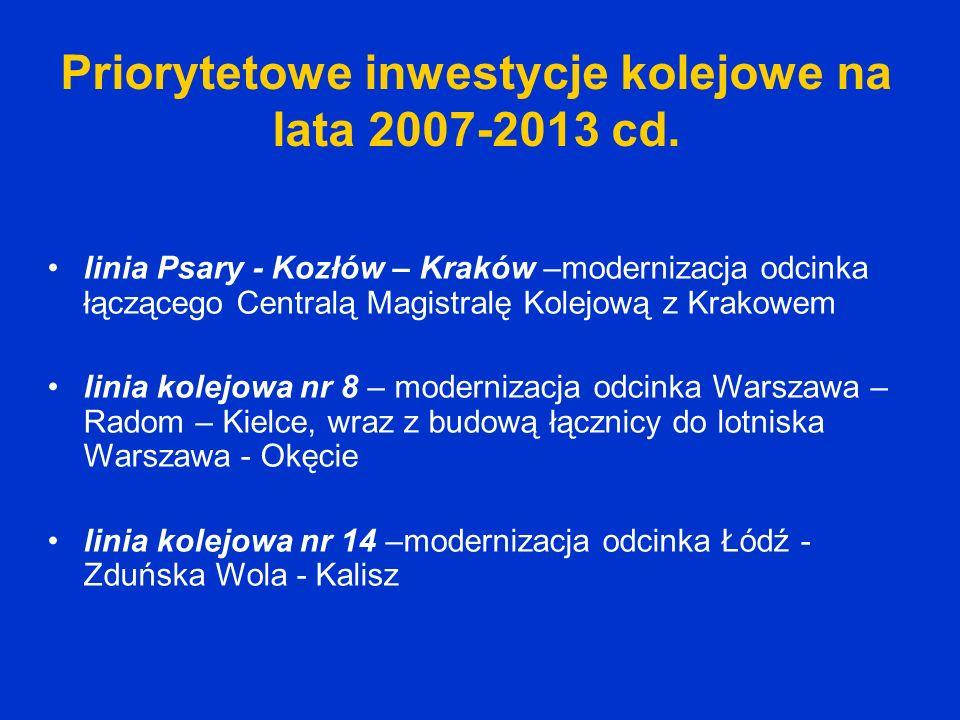 Priorytetowe inwestycje kolejowe na lata 2007-2013 cd. linia Psary - Kozłów – Kraków –modernizacja odcinka łączącego Centralą Magistralę Kolejową z Kr