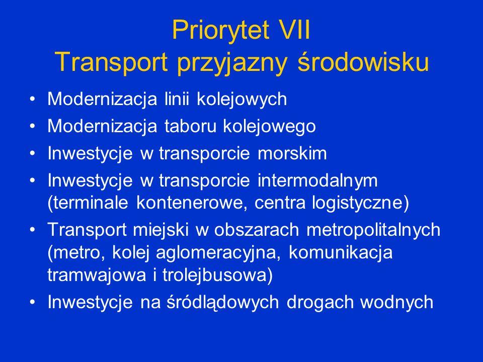 Priorytet VIII Bezpieczeństwo transportu i krajowe sieci transportowe Poprawa stanu bezpieczeństwa w ruchu drogowym Budowa i modernizacja dróg krajowych położonych poza siecią TEN-T Poprawa stanu bezpieczeństwa w transporcie lotniczym Rozwój Inteligentnych Systemów Transportowych
