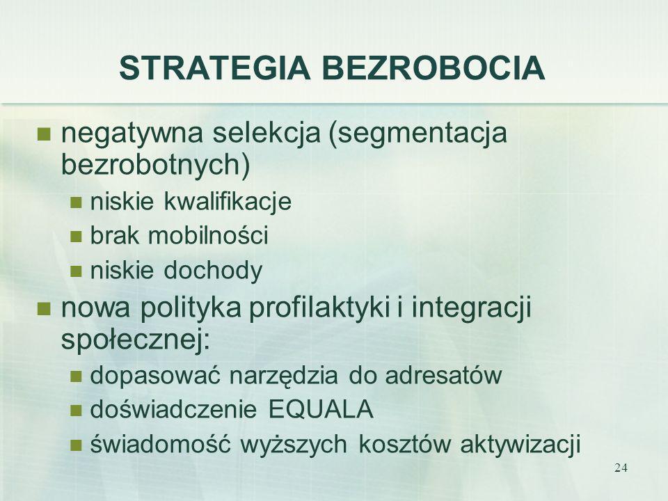 24 STRATEGIA BEZROBOCIA negatywna selekcja (segmentacja bezrobotnych) niskie kwalifikacje brak mobilności niskie dochody nowa polityka profilaktyki i