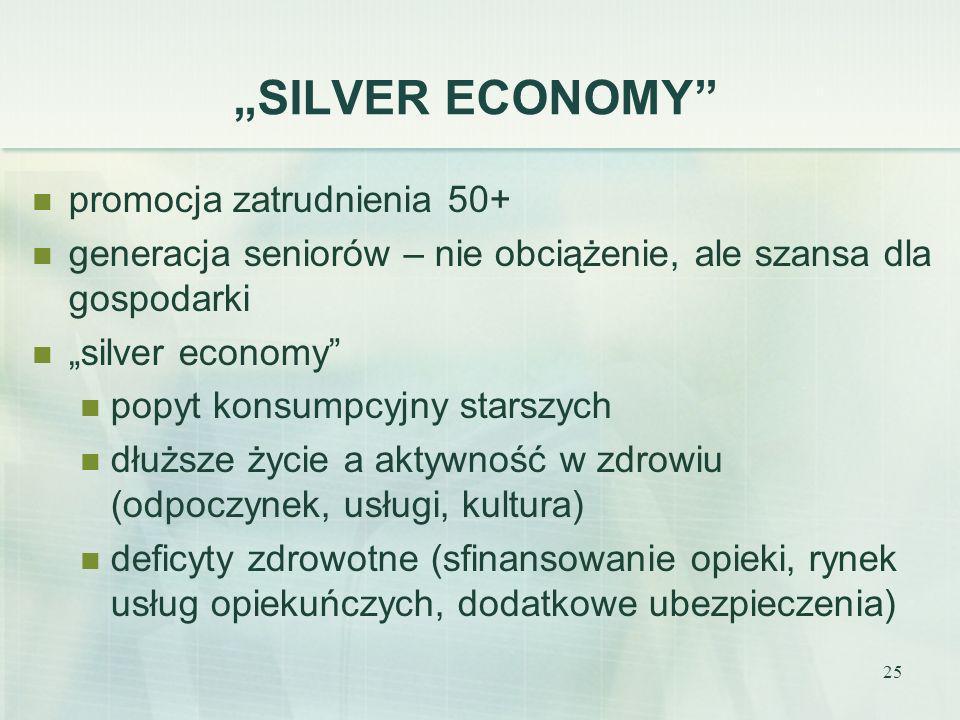 25 SILVER ECONOMY promocja zatrudnienia 50+ generacja seniorów – nie obciążenie, ale szansa dla gospodarki silver economy popyt konsumpcyjny starszych