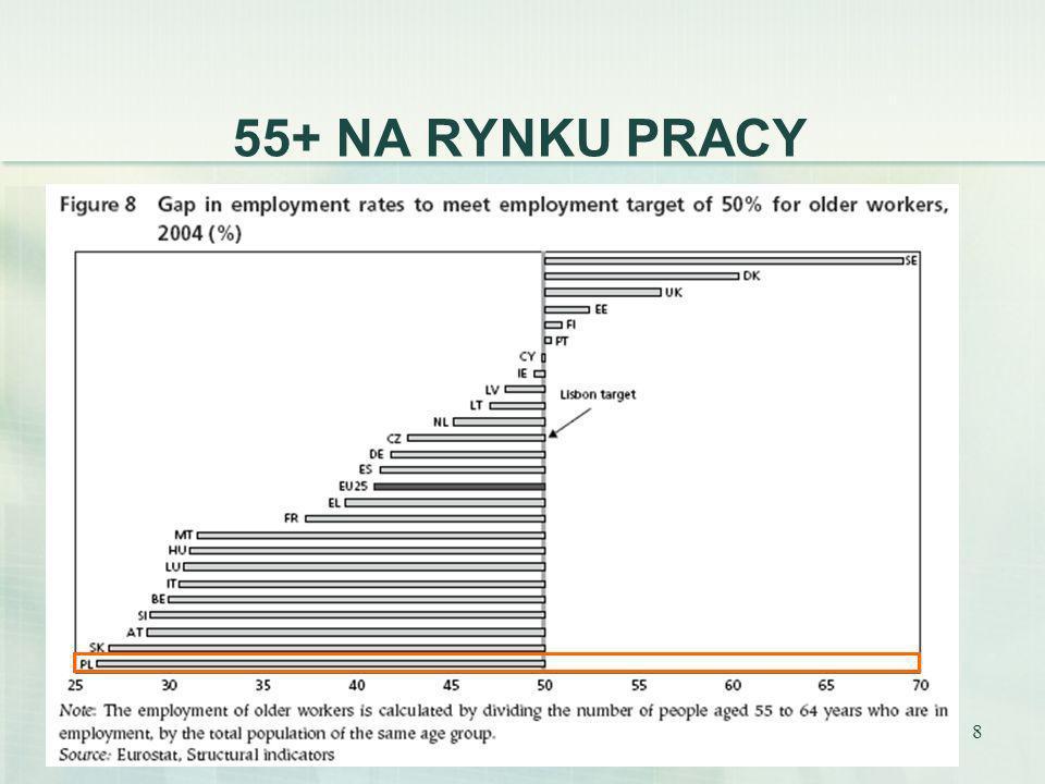 8 55+ NA RYNKU PRACY