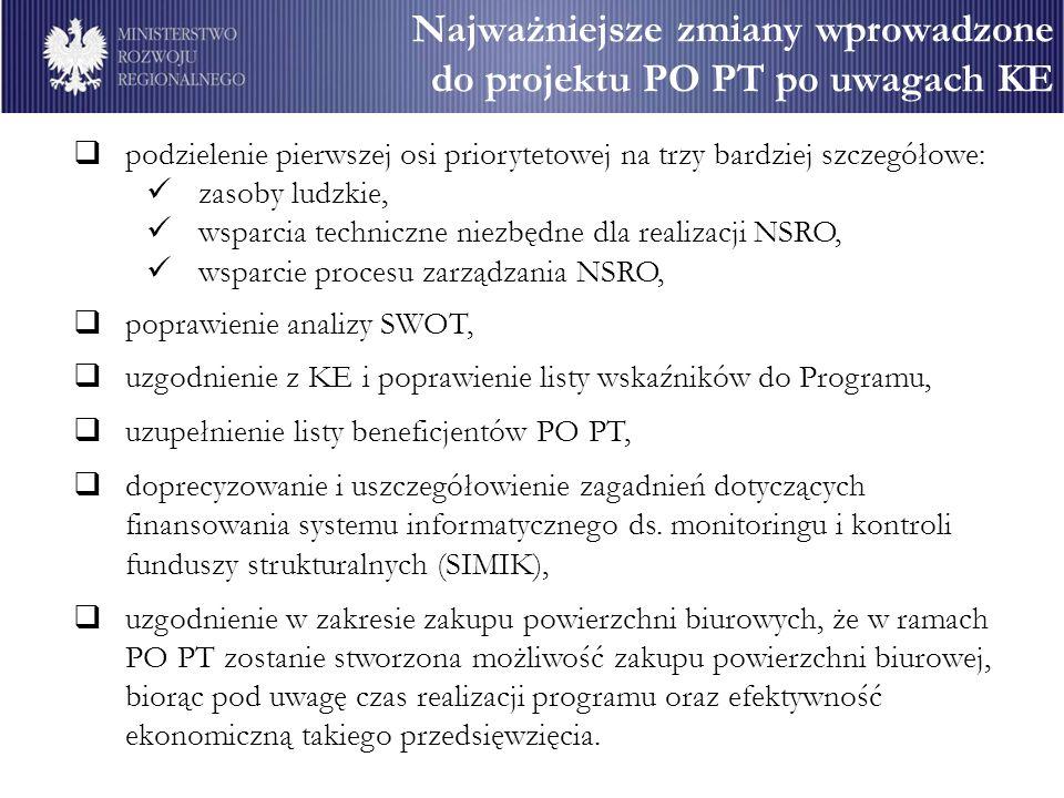 Najważniejsze zmiany wprowadzone do projektu PO PT po uwagach KE podzielenie pierwszej osi priorytetowej na trzy bardziej szczegółowe: zasoby ludzkie,