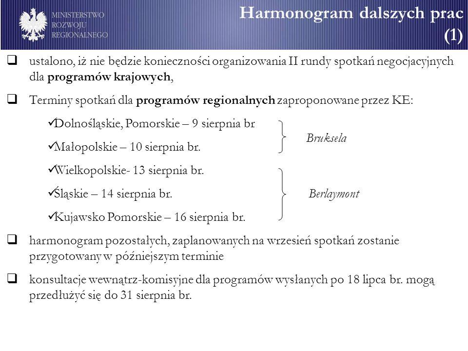 Harmonogram dalszych prac (1) ustalono, iż nie będzie konieczności organizowania II rundy spotkań negocjacyjnych dla programów krajowych, Terminy spot